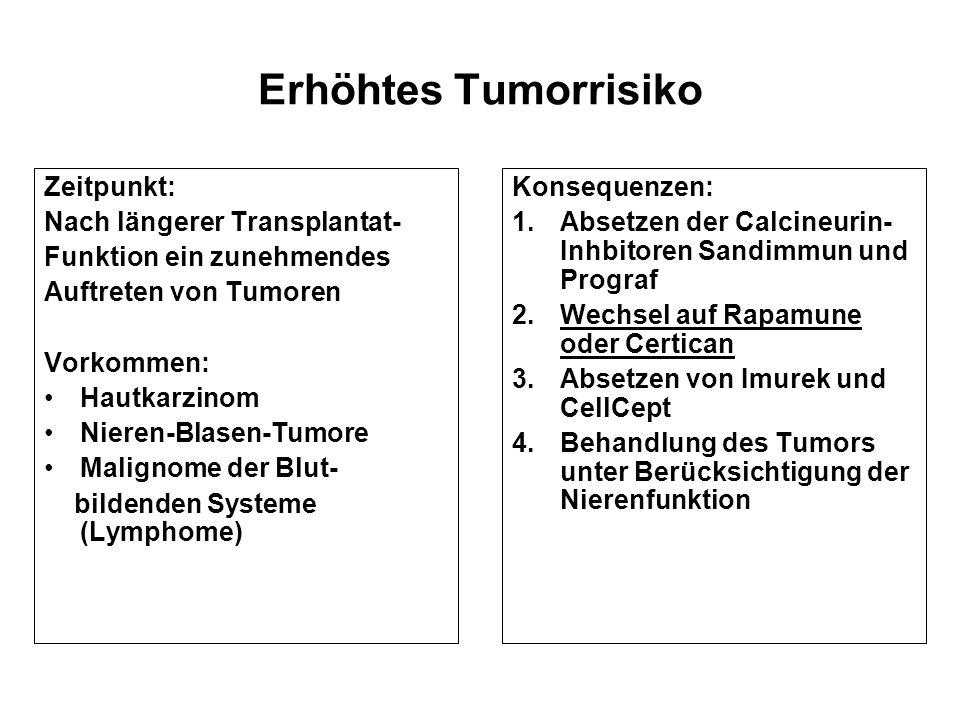 Erhöhtes Tumorrisiko Zeitpunkt: Nach längerer Transplantat-