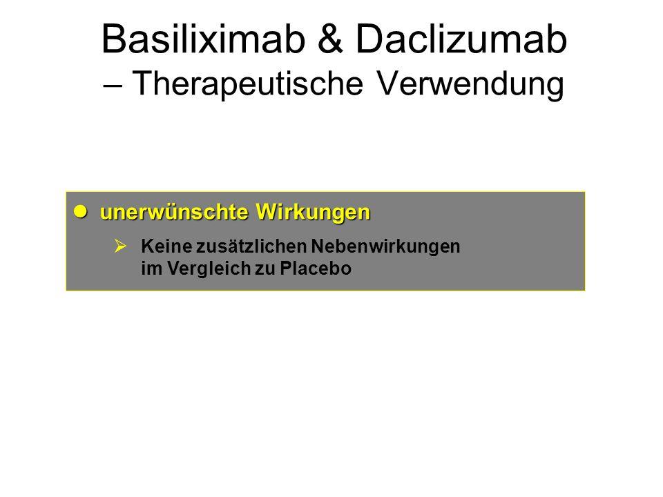 Basiliximab & Daclizumab – Therapeutische Verwendung