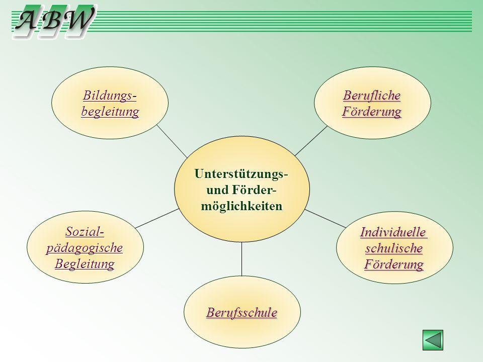 Bildungs- begleitung. Berufliche. Förderung. Unterstützungs- und Förder- möglichkeiten. Sozial-