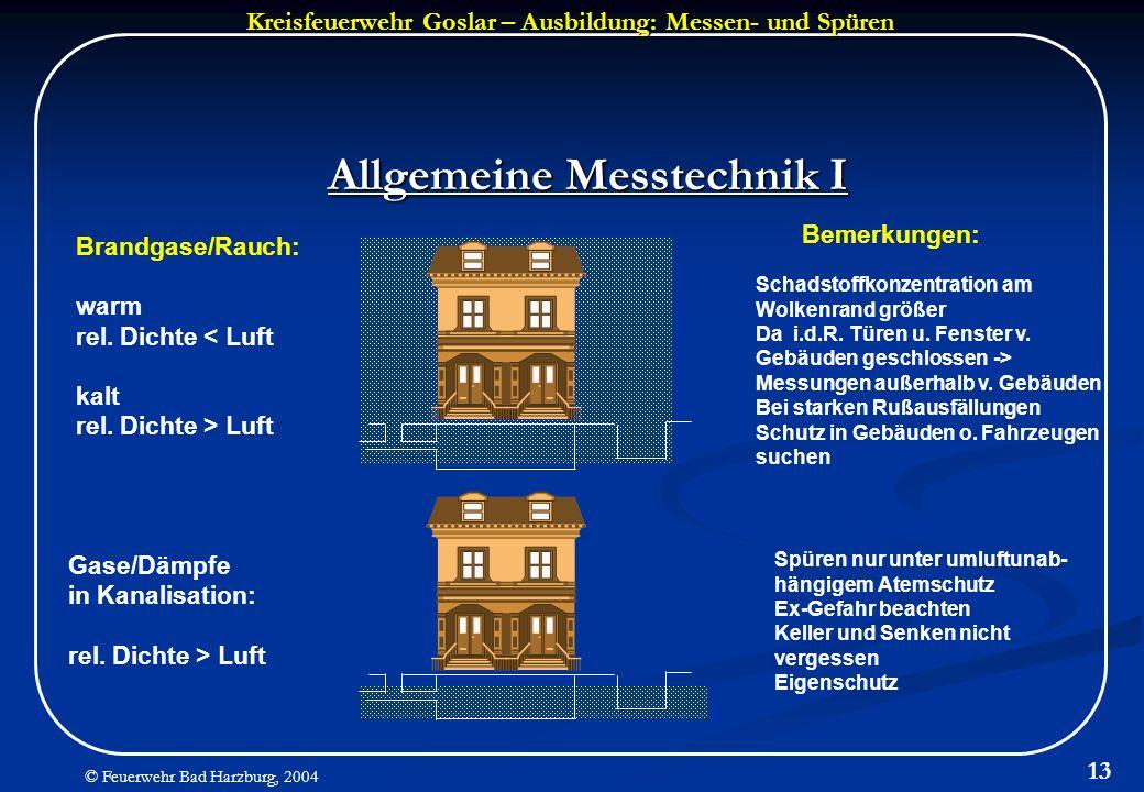 Allgemeine Messtechnik I