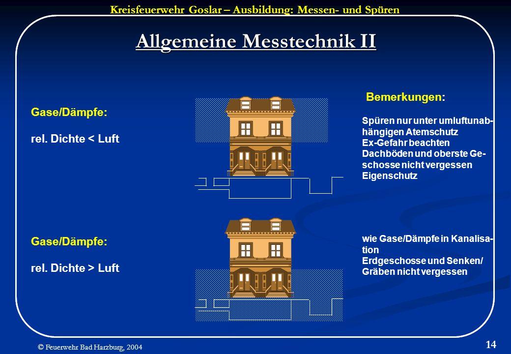 Allgemeine Messtechnik II