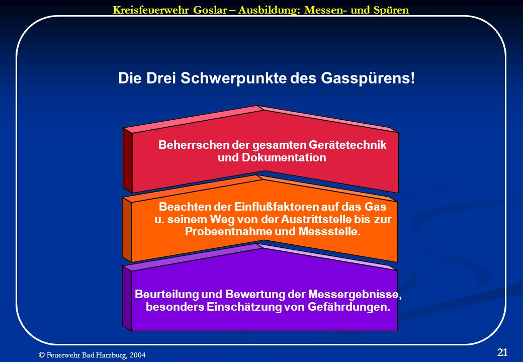 Die Drei Schwerpunkte des Gasspürens!