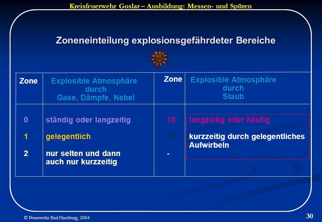 Explosible Atmosphäre Explosible Atmosphäre