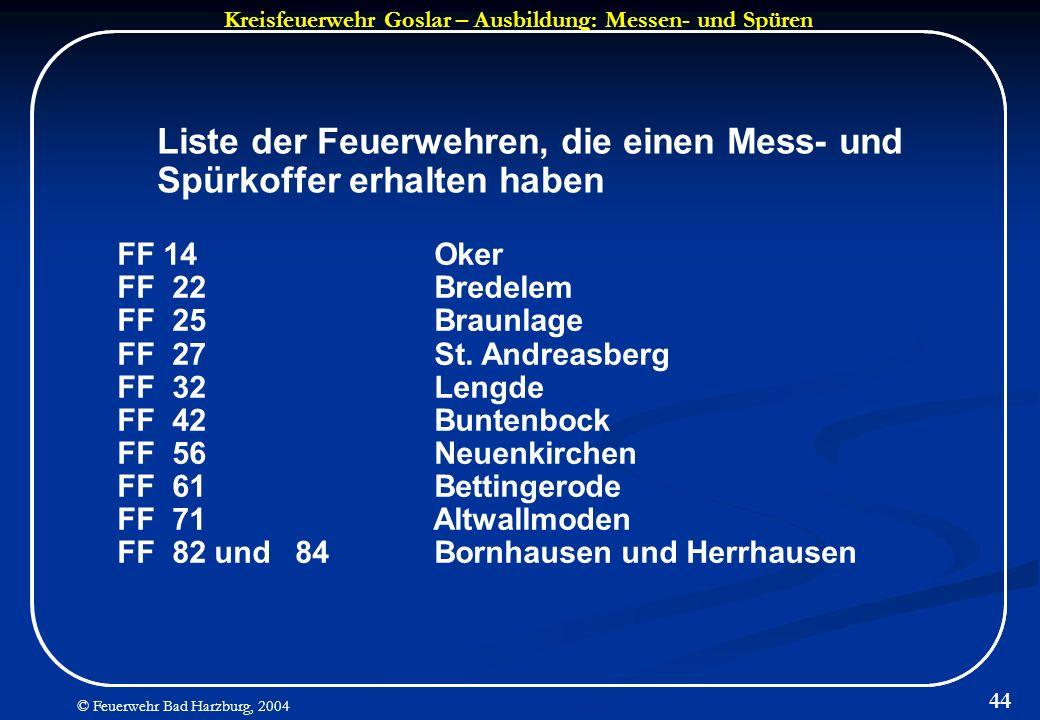 Liste der Feuerwehren, die einen Mess- und Spürkoffer erhalten haben