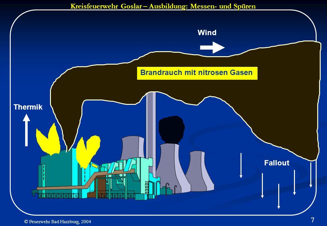 Wind Brandrauch mit nitrosen Gasen Brandrauch mit nitrosen Gasen Thermik Fallout
