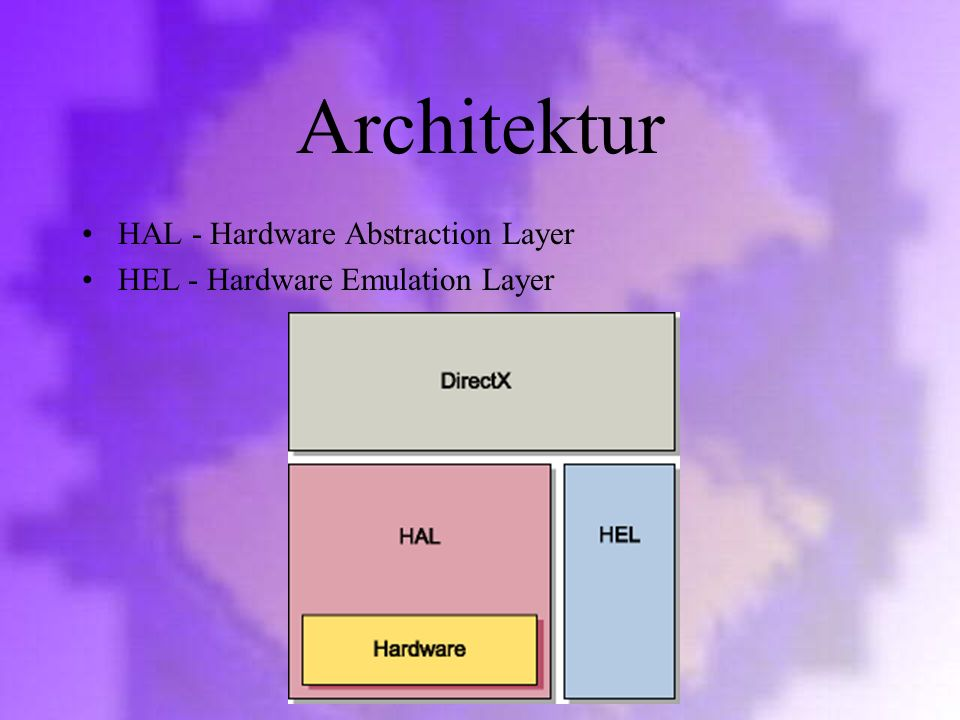 Architektur HAL - Hardware Abstraction Layer