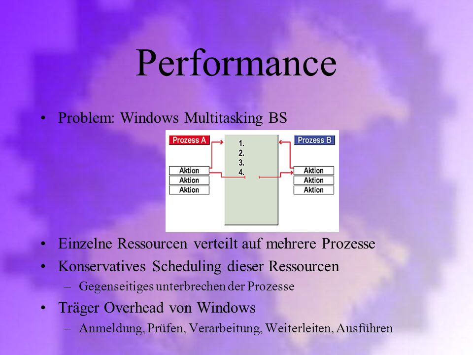 Performance Problem: Windows Multitasking BS