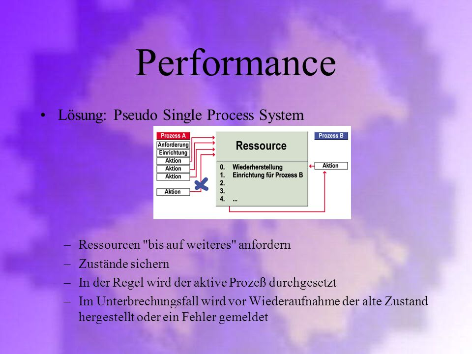 Performance Lösung: Pseudo Single Process System
