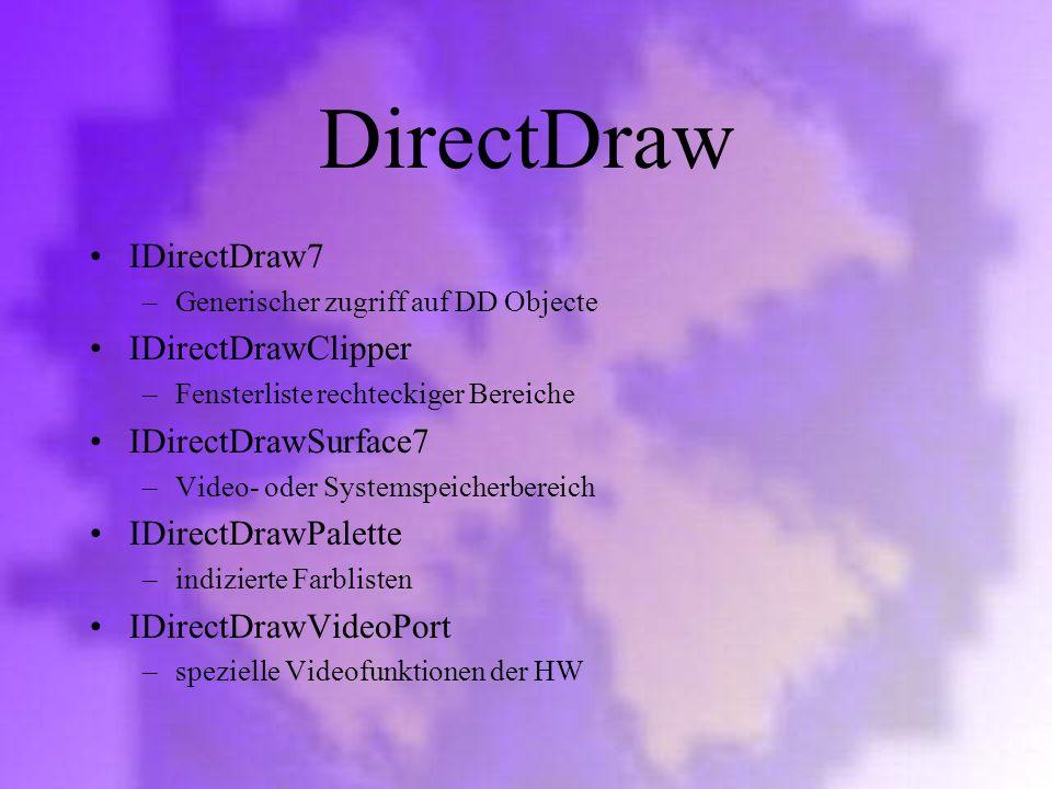 DirectDraw IDirectDraw7 IDirectDrawClipper IDirectDrawSurface7