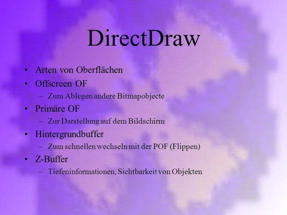 DirectDraw Arten von Oberflächen Offscreen OF Primäre OF