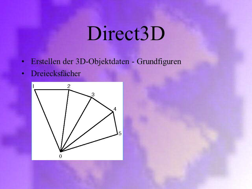 Direct3D Erstellen der 3D-Objektdaten - Grundfiguren Dreiecksfächer