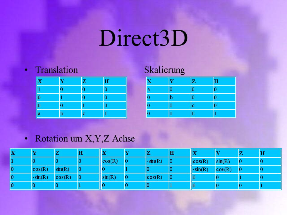 Direct3D Translation Skalierung Rotation um X,Y,Z Achse