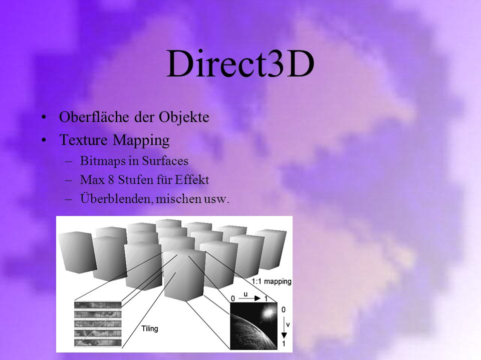 Direct3D Oberfläche der Objekte Texture Mapping Bitmaps in Surfaces