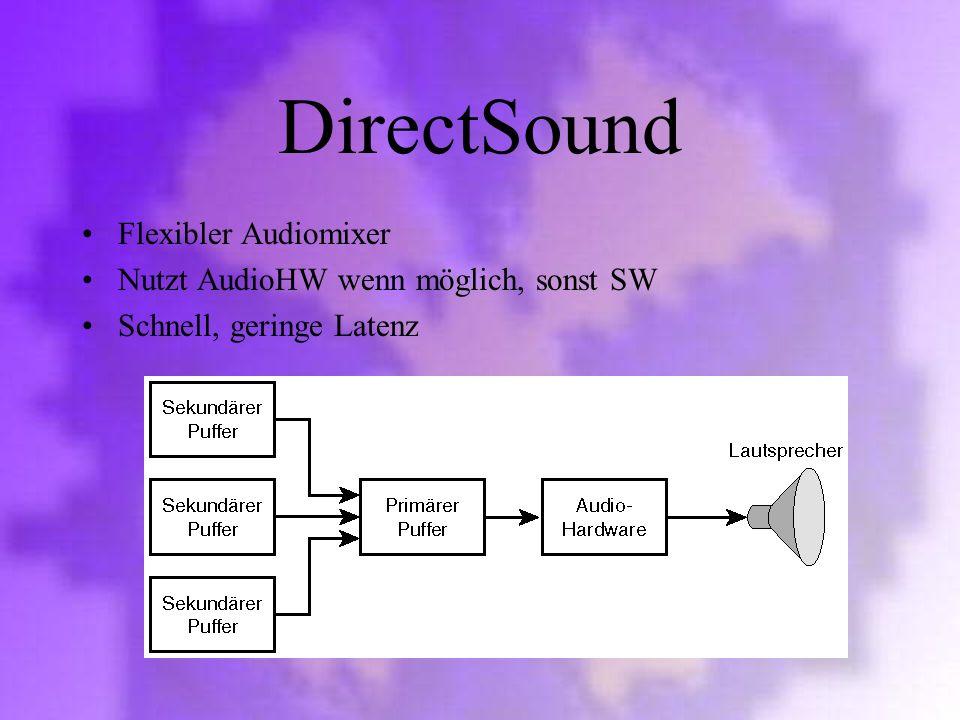 DirectSound Flexibler Audiomixer Nutzt AudioHW wenn möglich, sonst SW