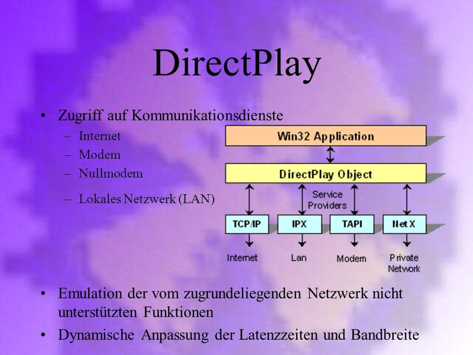 DirectPlay Zugriff auf Kommunikationsdienste