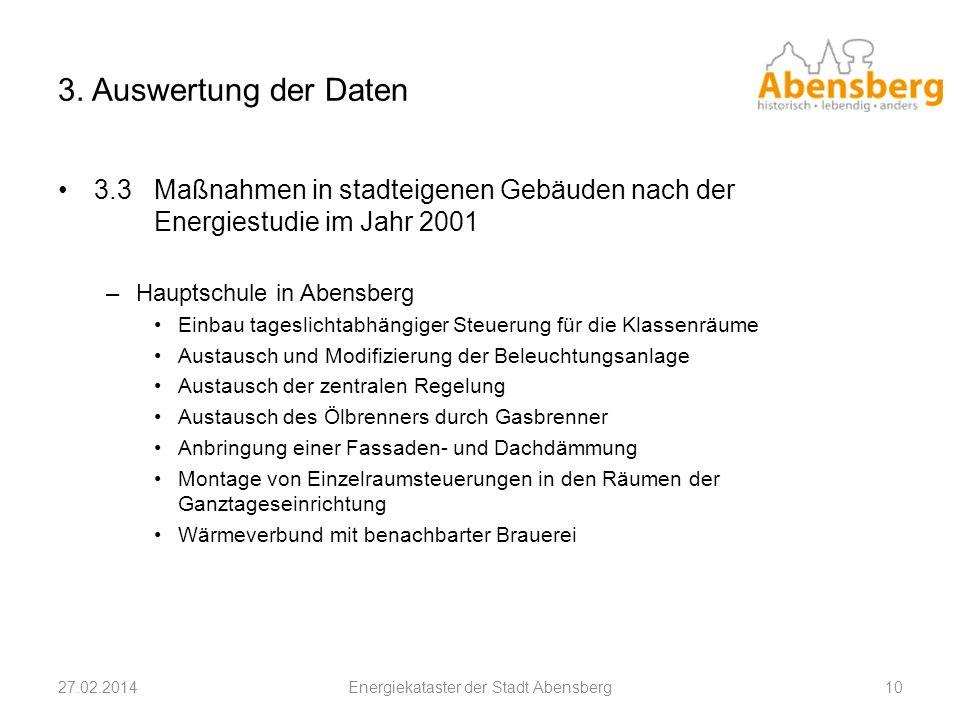 Energiekataster der Stadt Abensberg