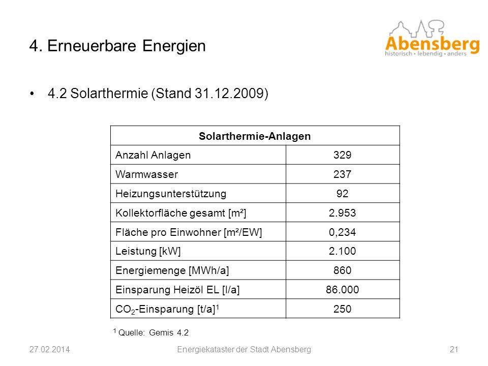 Solarthermie-Anlagen