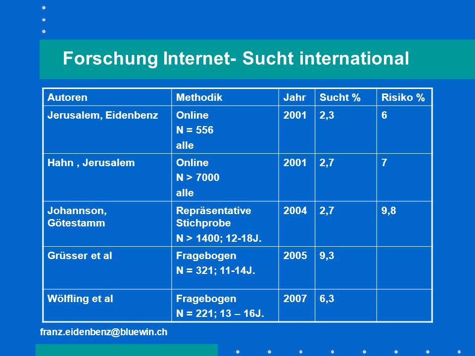 Forschung Internet- Sucht international