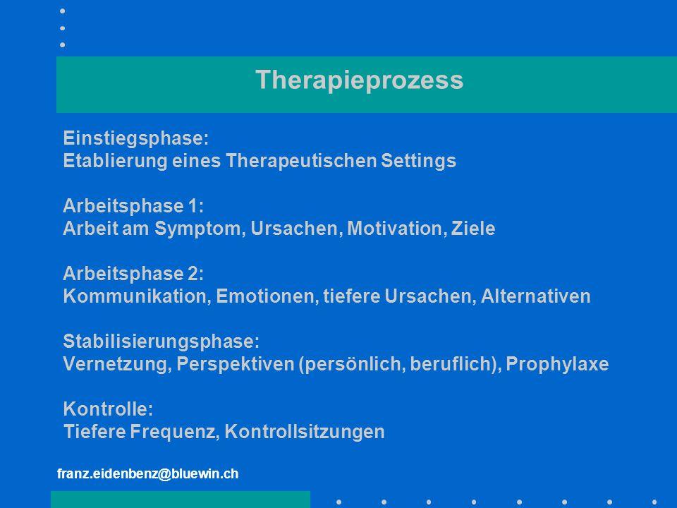 Therapieprozess Einstiegsphase: