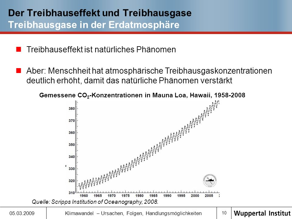 Der Treibhauseffekt und Treibhausgase Treibhausgase in der Erdatmosphäre