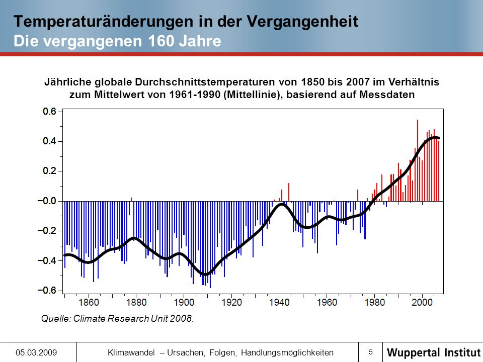 Temperaturänderungen in der Vergangenheit Die vergangenen 160 Jahre