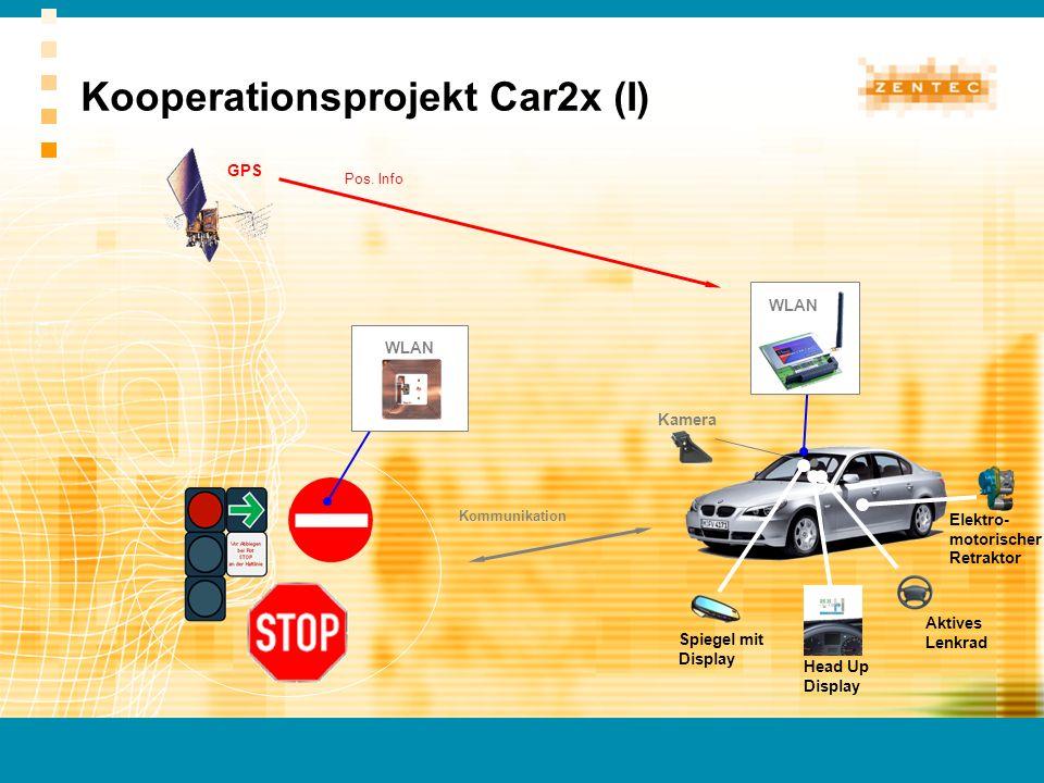 Kooperationsprojekt Car2x (I)