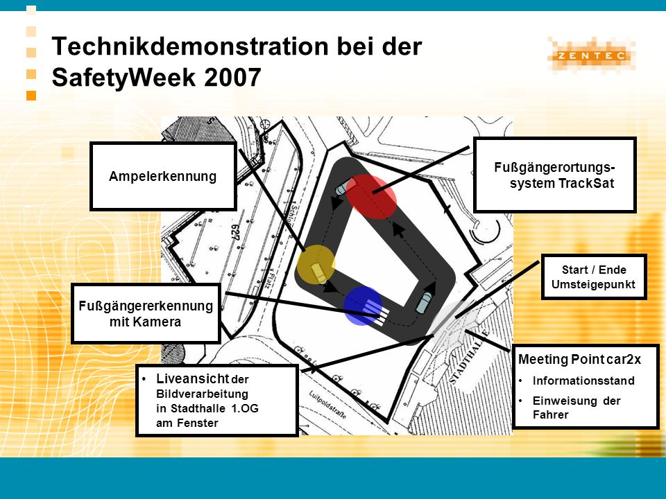 Technikdemonstration bei der SafetyWeek 2007