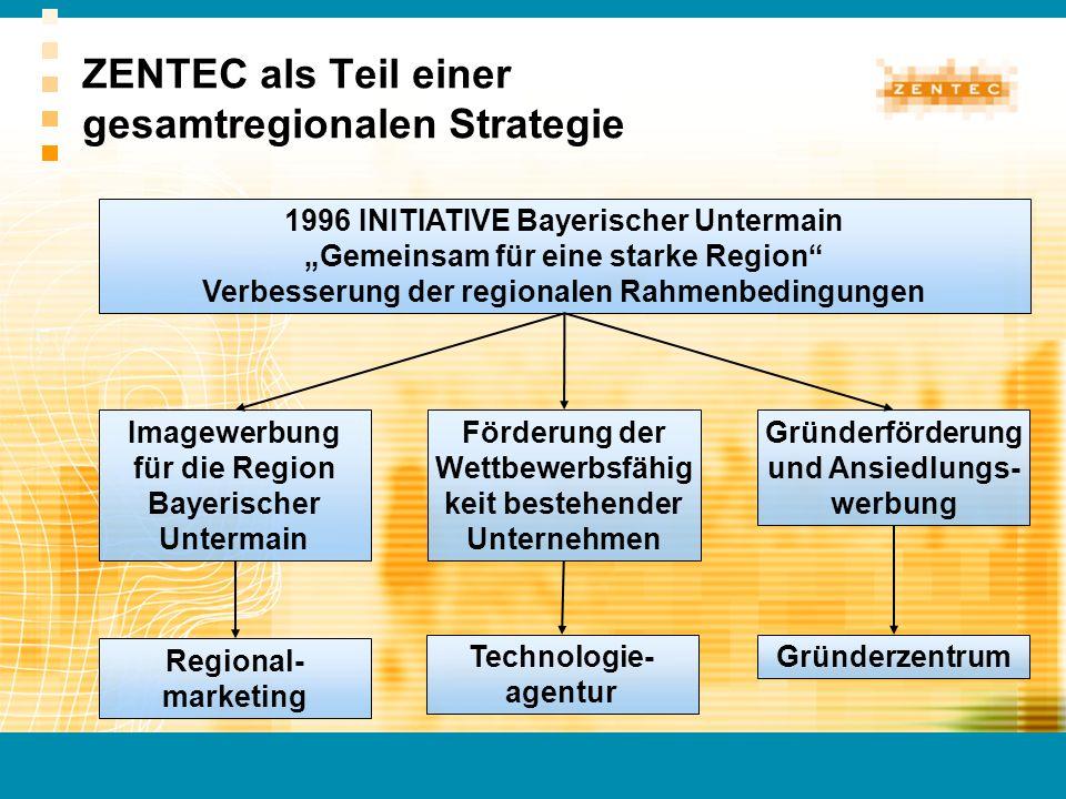 ZENTEC als Teil einer gesamtregionalen Strategie