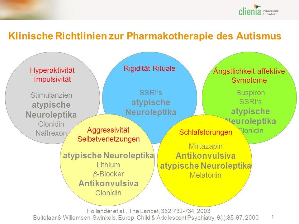 Klinische Richtlinien zur Pharmakotherapie des Autismus