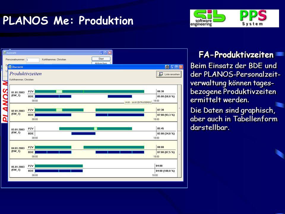 FA-Produktivzeiten Beim Einsatz der BDE und der PLANOS-Personalzeit-verwaltung können tages-bezogene Produktivzeiten ermittelt werden.