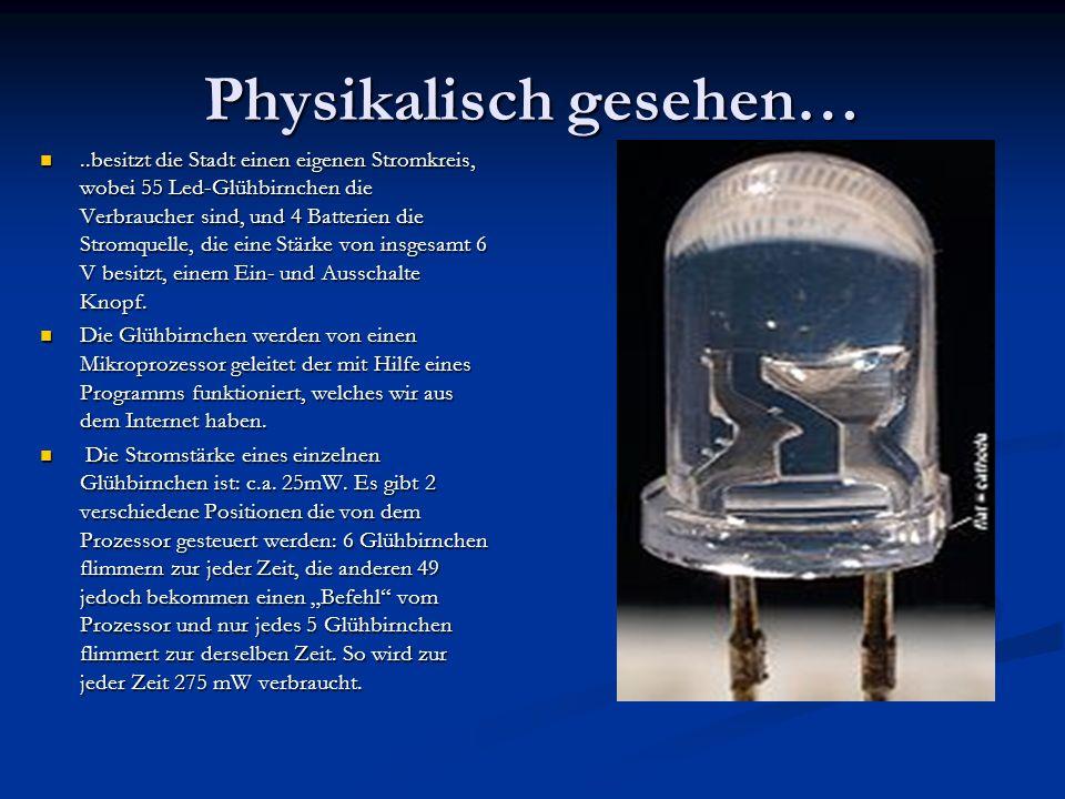 Physikalisch gesehen…