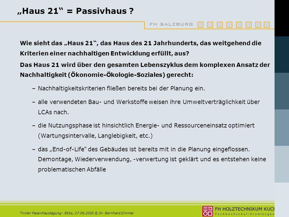 """""""Haus 21 = Passivhaus"""