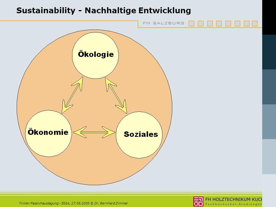 Sustainability - Nachhaltige Entwicklung