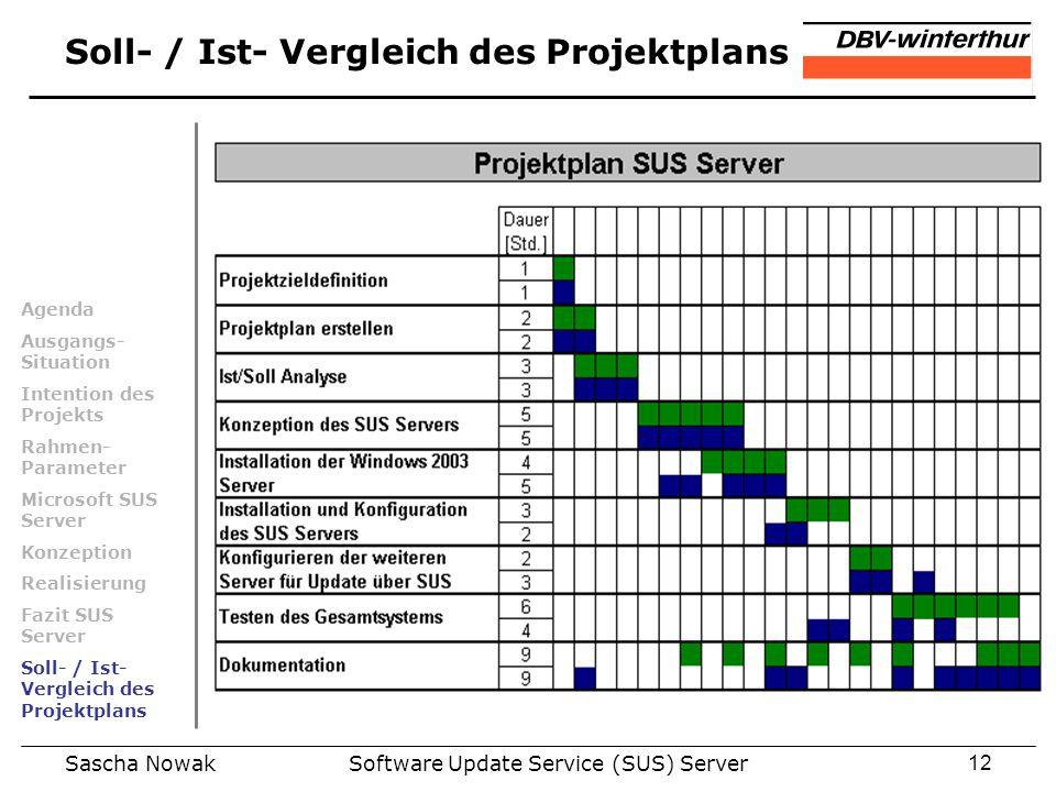 Soll- / Ist- Vergleich des Projektplans