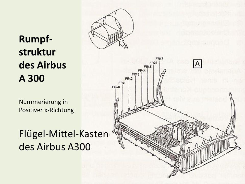 Flügel-Mittel-Kasten des Airbus A300
