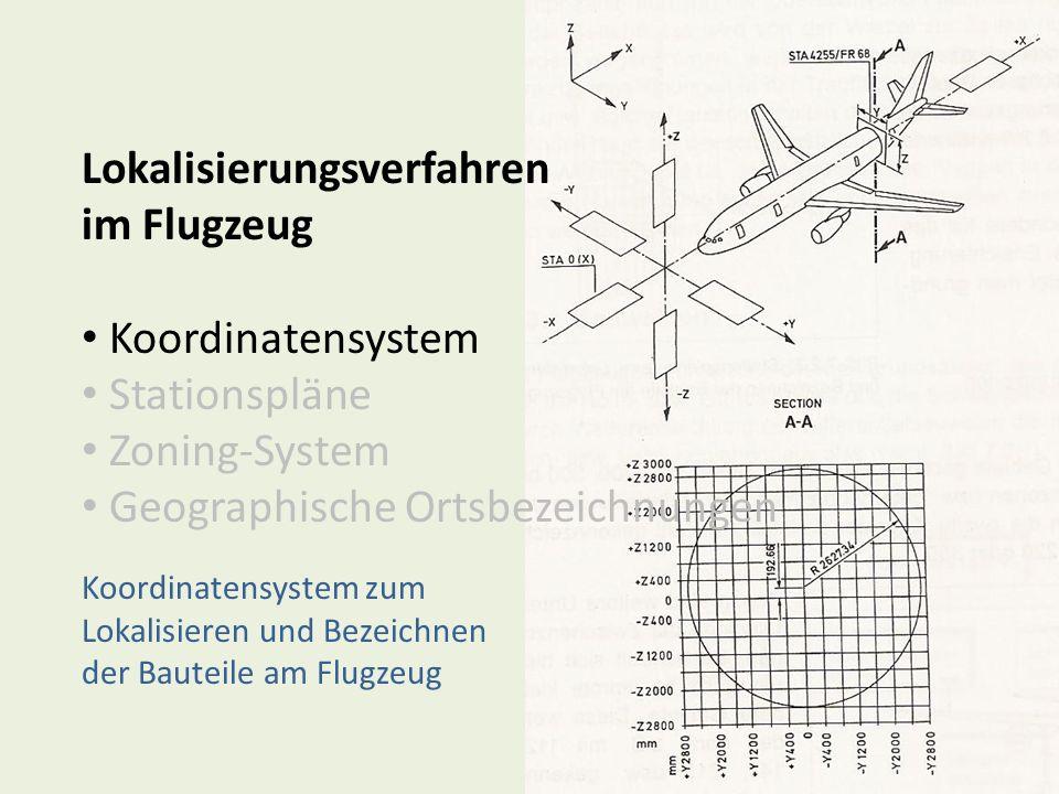 Lokalisierungsverfahren im Flugzeug Koordinatensystem Stationspläne