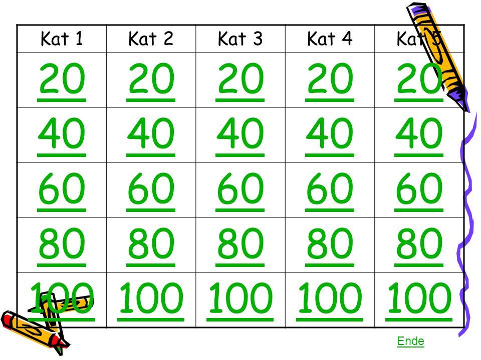Kat 1 Kat 2 Kat 3 Kat 4 Kat 5 20 40 60 80 100 Ende