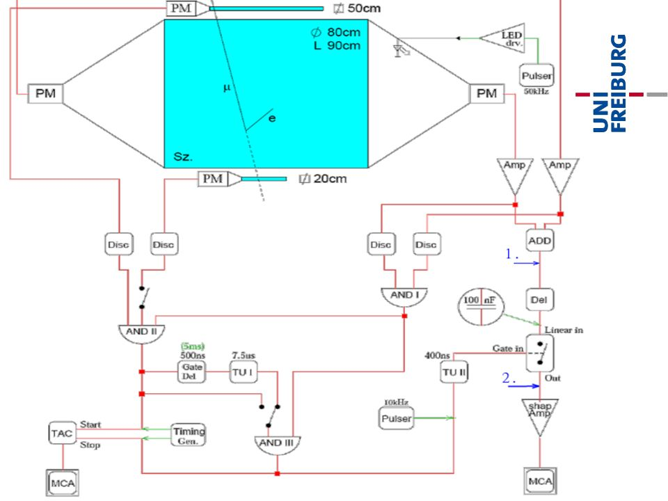 Bild Schaltplan