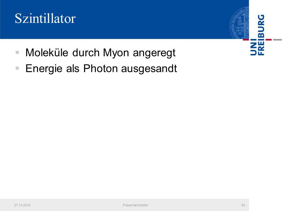 Szintillator Moleküle durch Myon angeregt