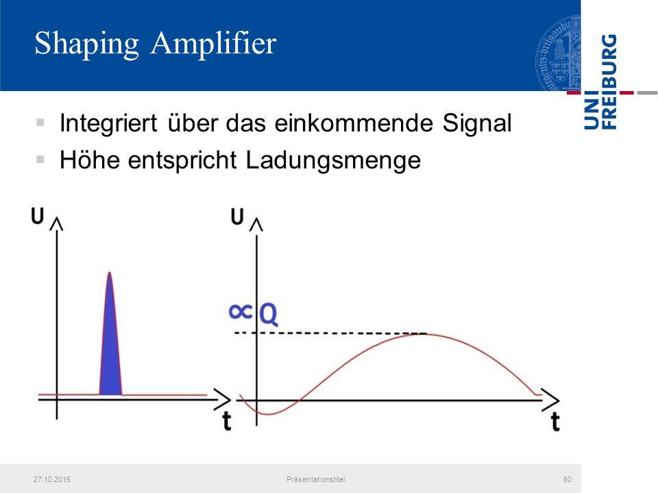 Shaping Amplifier Integriert über das einkommende Signal