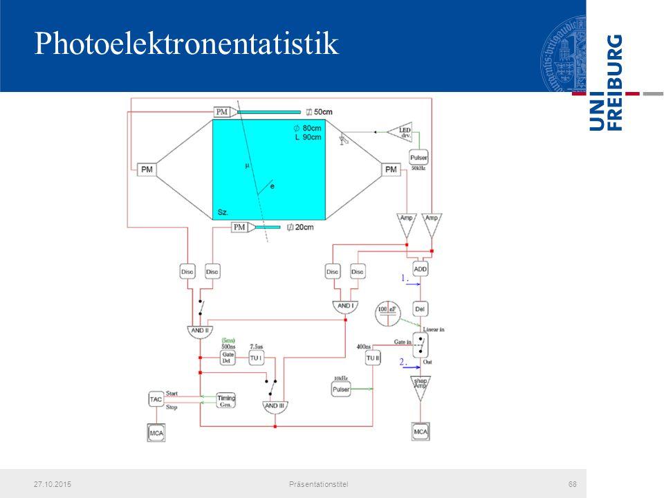 Photoelektronentatistik