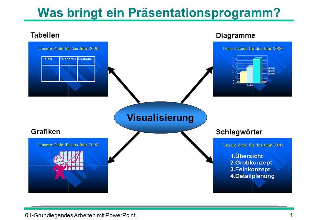 Was bringt ein Präsentationsprogramm