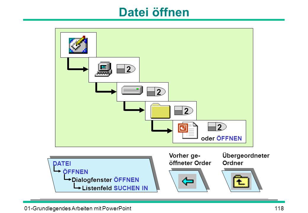 Datei öffnen 2 oder ÖFFNEN Vorher ge- öffneter Order Übergeordneter
