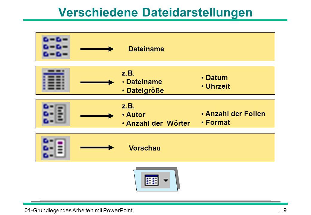 Verschiedene Dateidarstellungen
