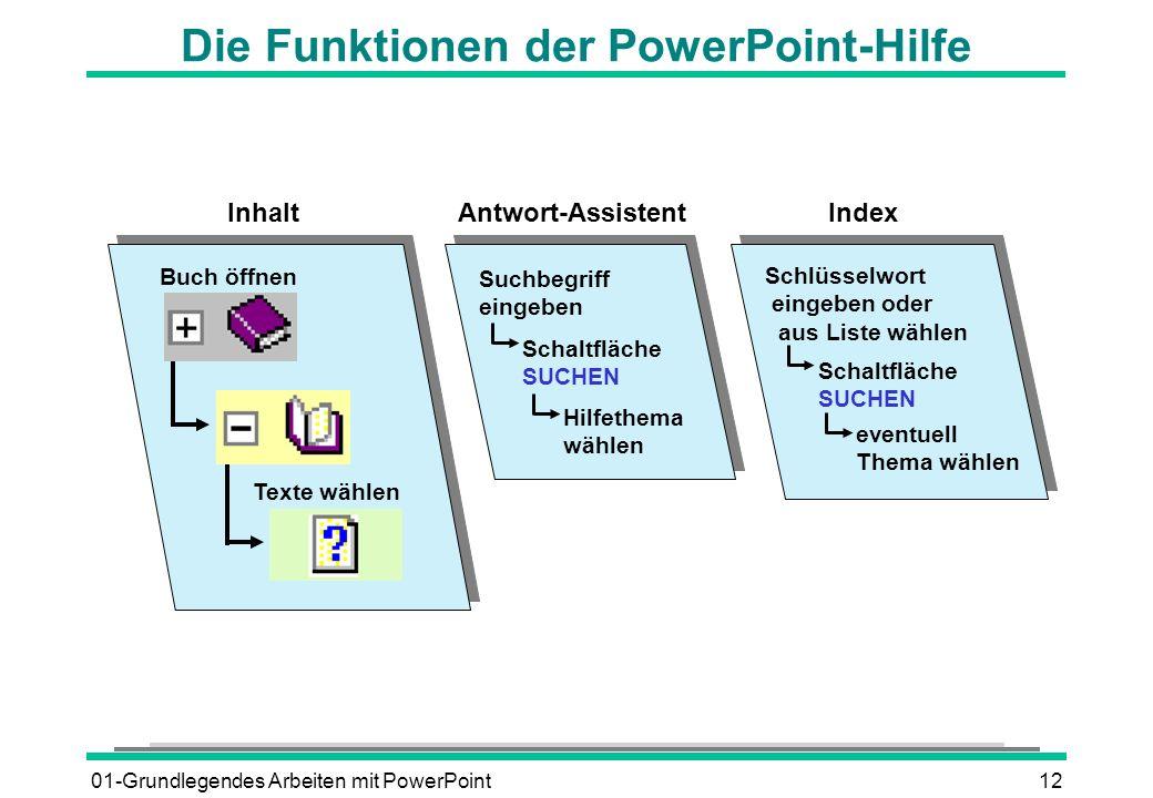Die Funktionen der PowerPoint-Hilfe