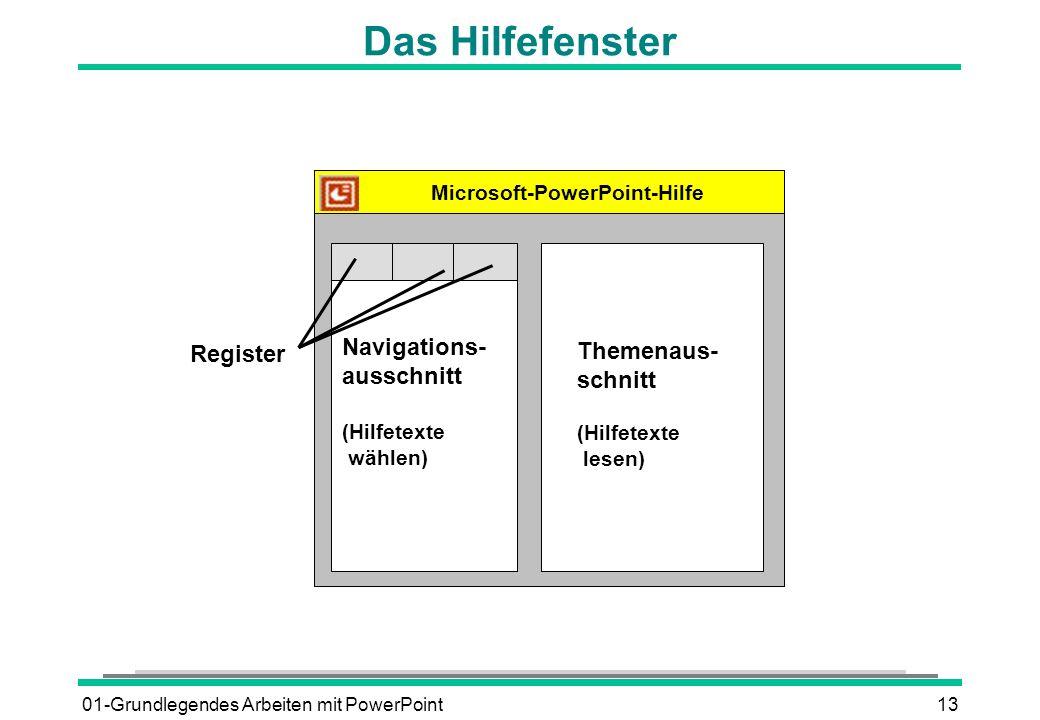 Microsoft-PowerPoint-Hilfe