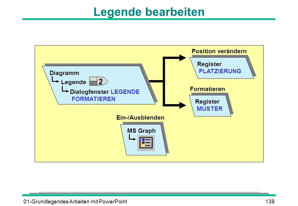 Legende bearbeiten 2 Position verändern Register PLATZIERUNG Diagramm