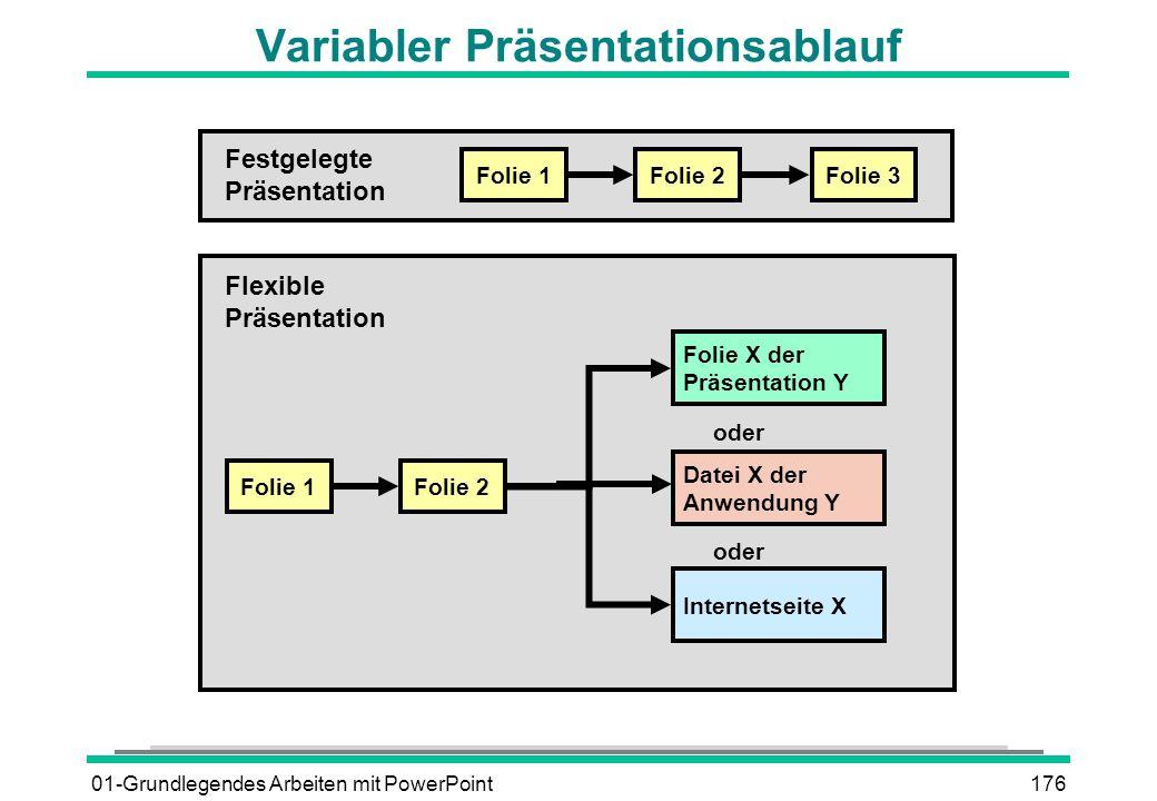 Variabler Präsentationsablauf