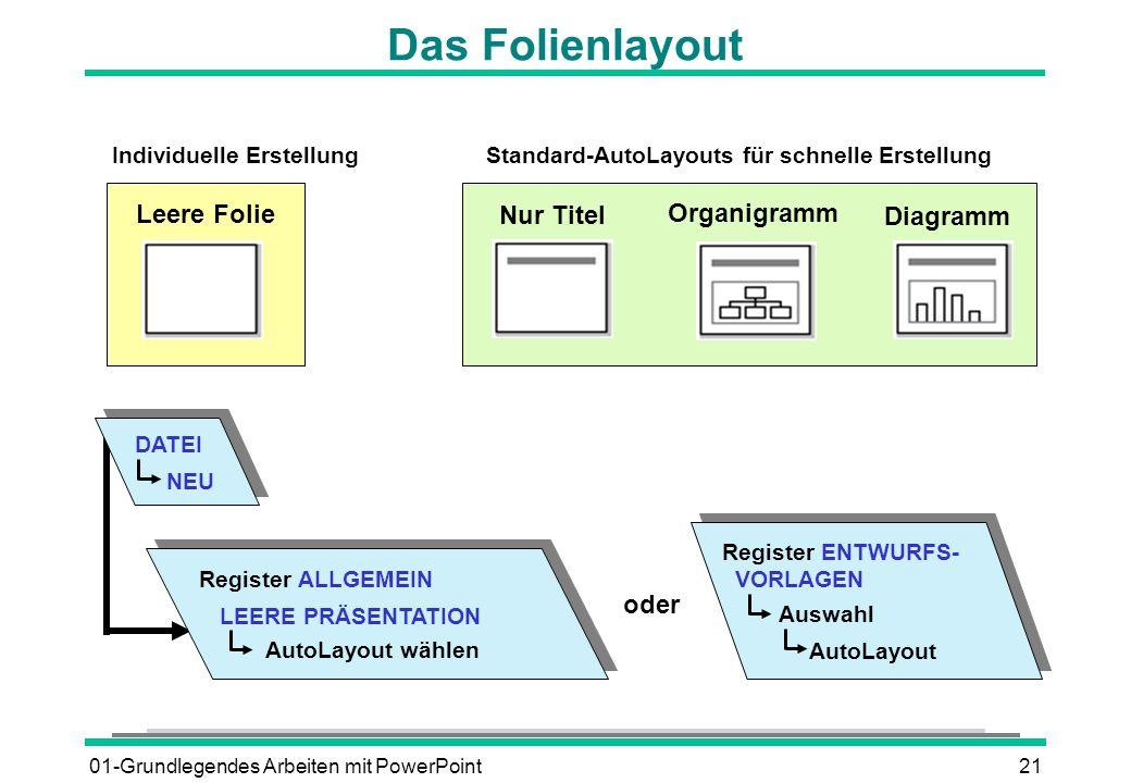 Individuelle Erstellung Standard-AutoLayouts für schnelle Erstellung