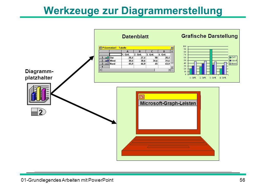 Werkzeuge zur Diagrammerstellung